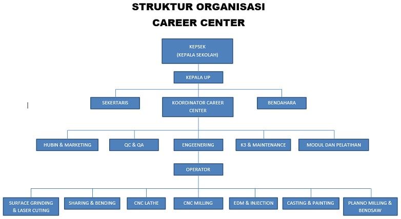 str-org-k-center