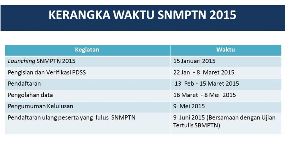 snmptn2015