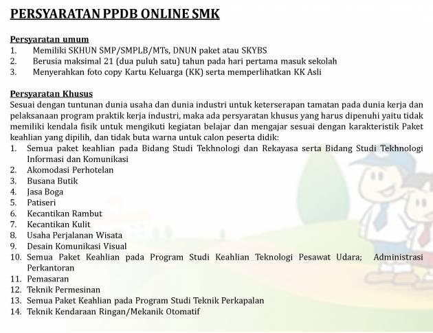 Persyaratan SMK