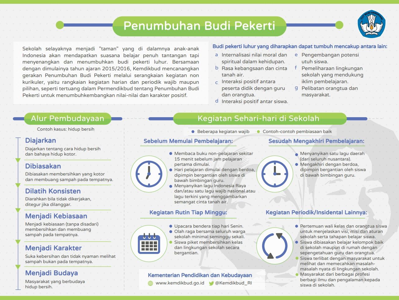 InfografisPBPhijaujpg_Page1