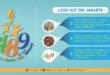 Kenali Logo Hut DKI Jakarta ke 489